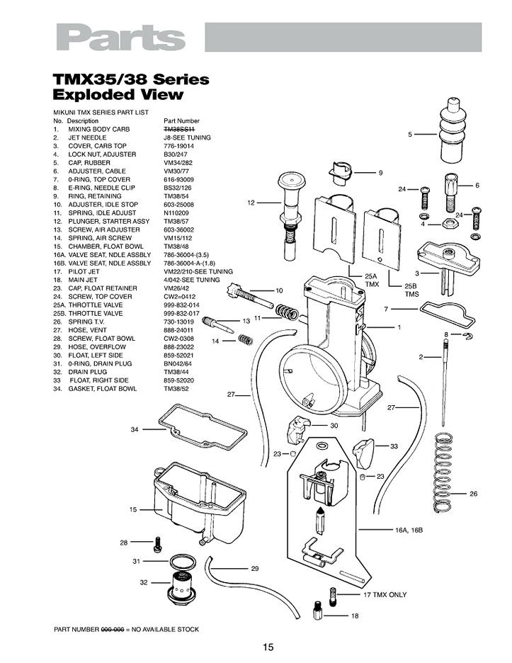 suzuki bandit 1200 engine diagram  suzuki  get free image
