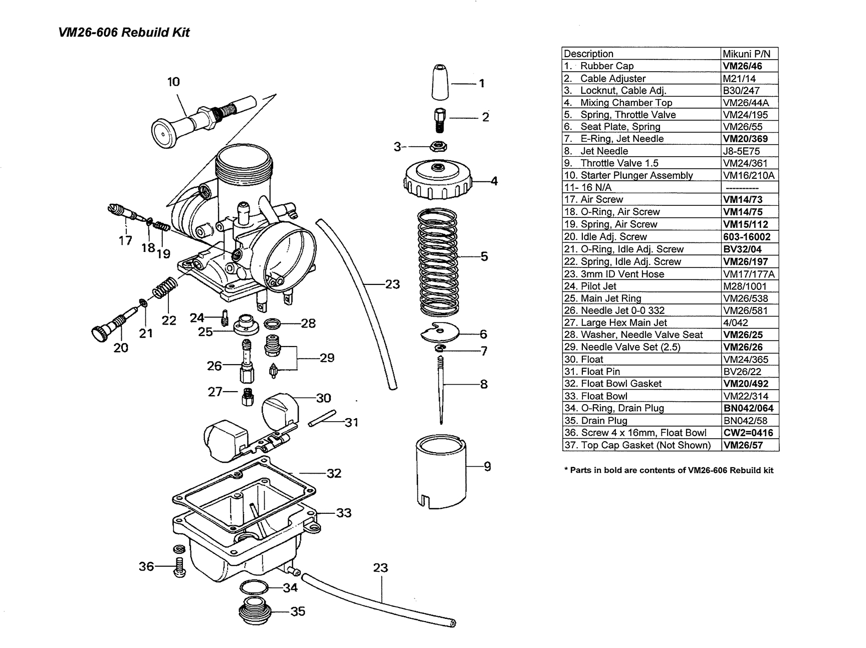 mikunipower mikuni carburetor tuning and maintaince manuals : carb diagram - findchart.co