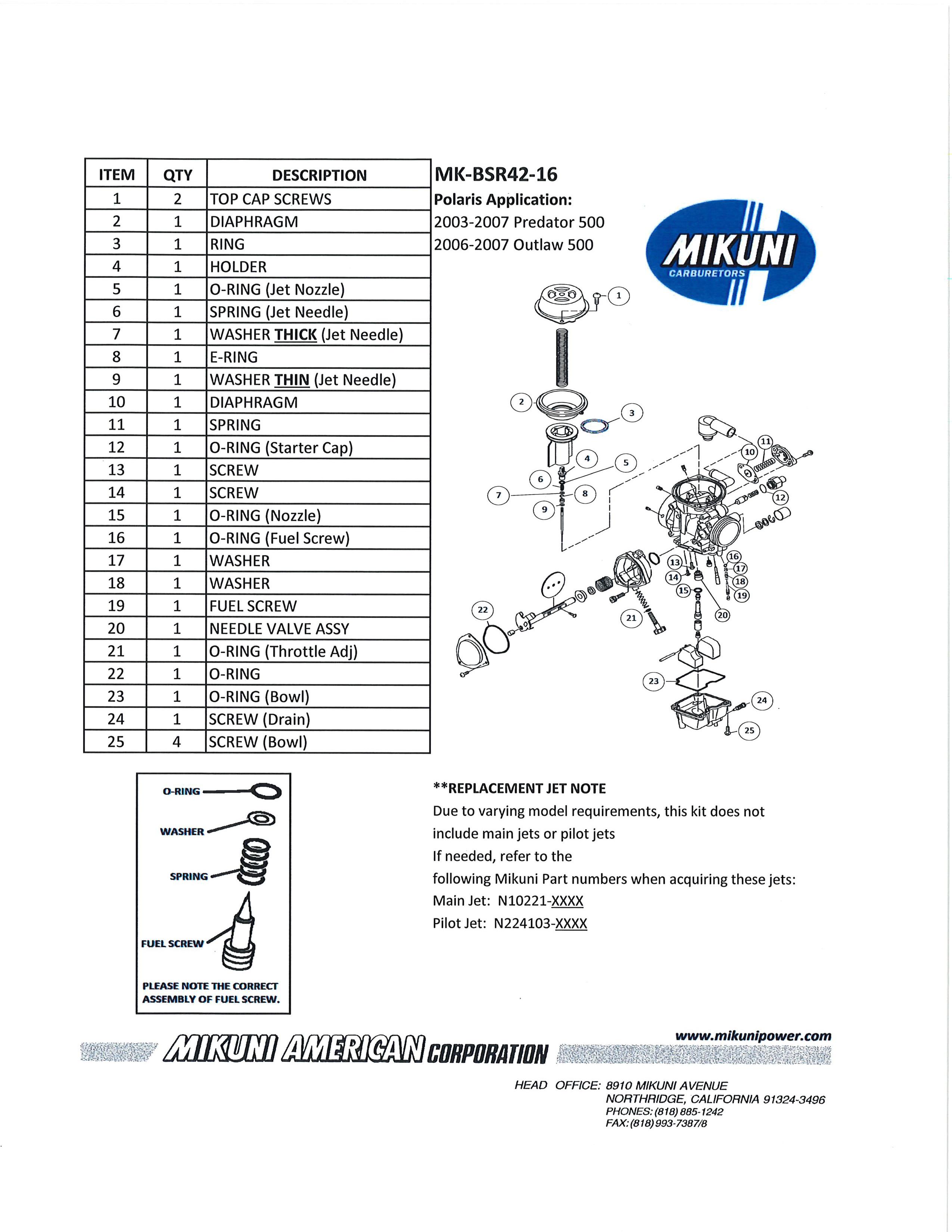 Js550 Carb Tuning