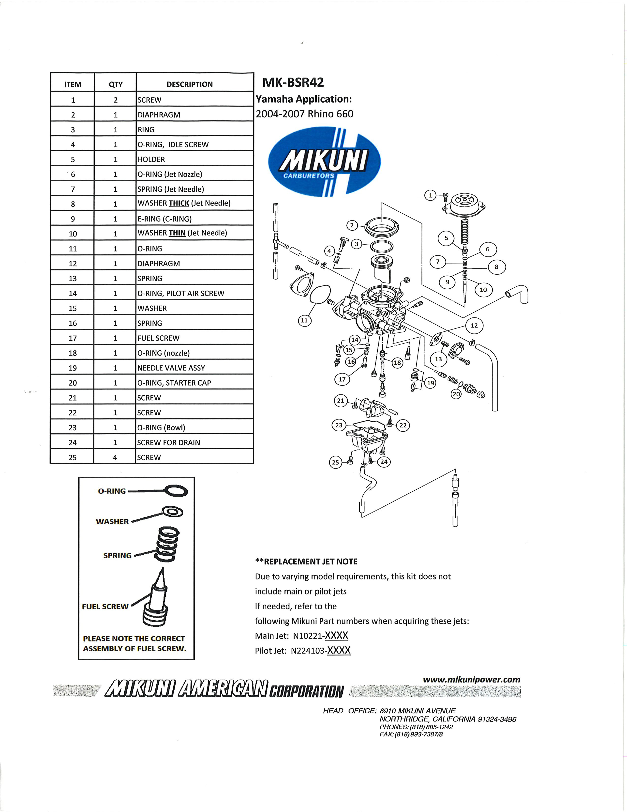 mikuni carburetor exploded view diagrams