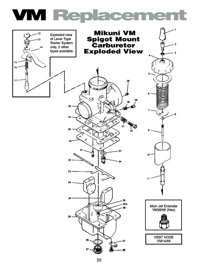 mikuni carburetor rebuild kit